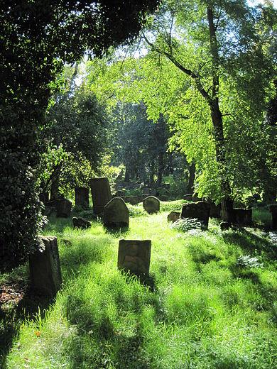 Le partage de tombes