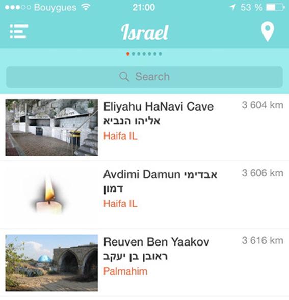 Un guide GPS pour trouver les tombes juives de par le monde